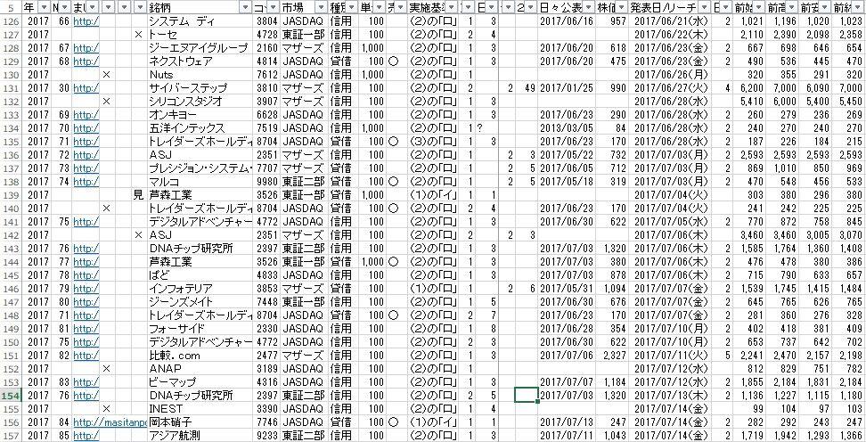 ましたんデータ【2017】complete