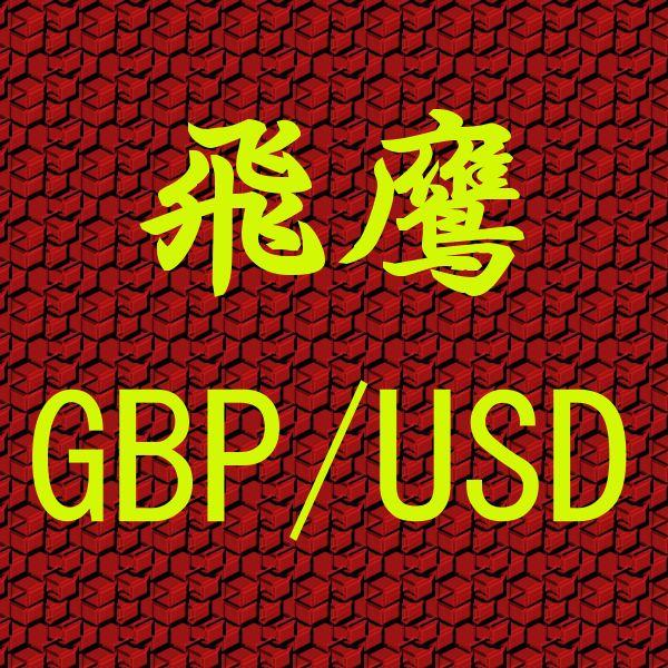飛鷹 GBP/USD