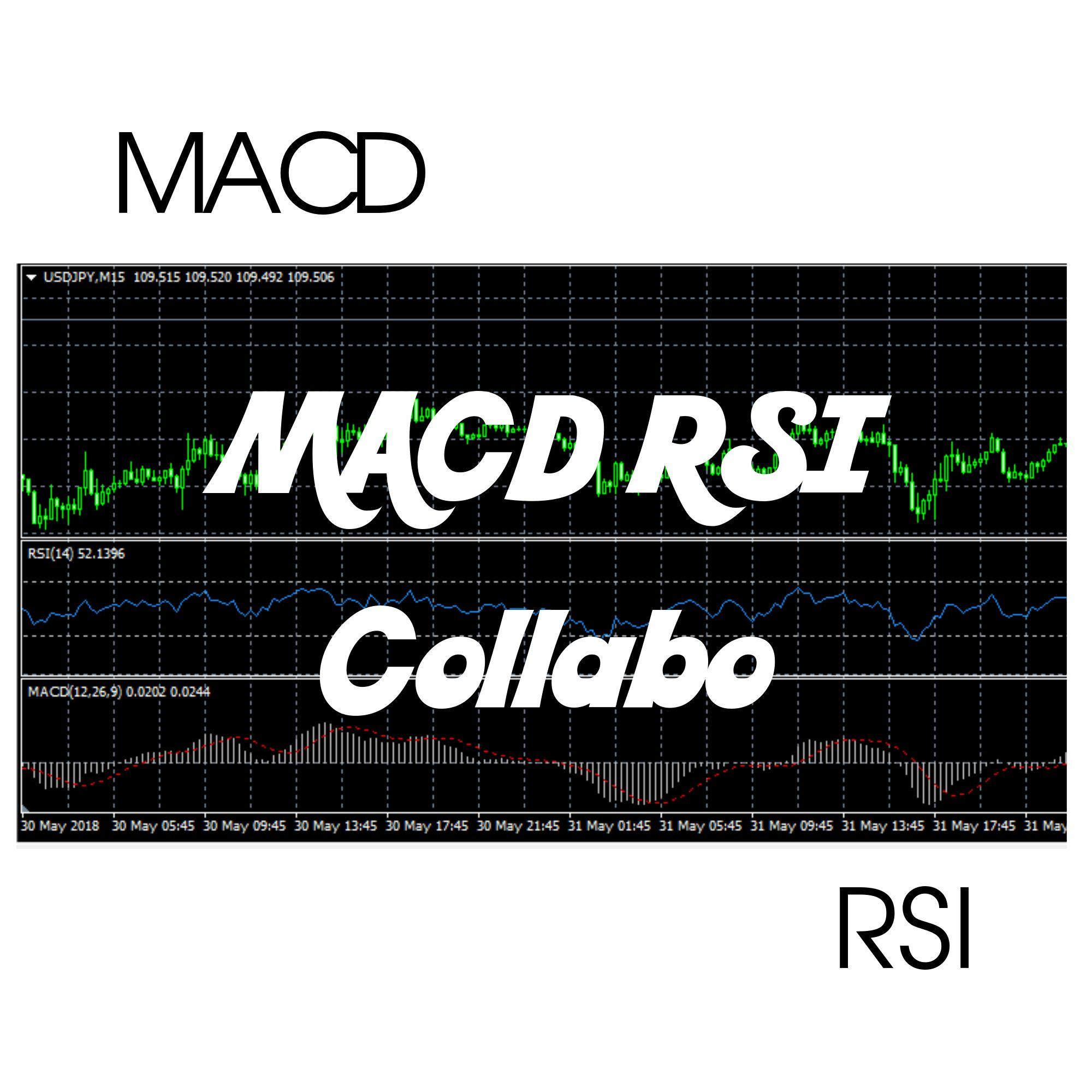 MACD RSI Collabo