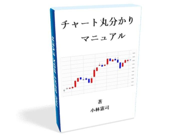 """""""チャート丸分かりマニュアル"""" (移動平均線テンプレート付)"""