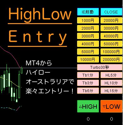 HighLowEntry MT4からハイローオーストラリアのエントリーが可能に!
