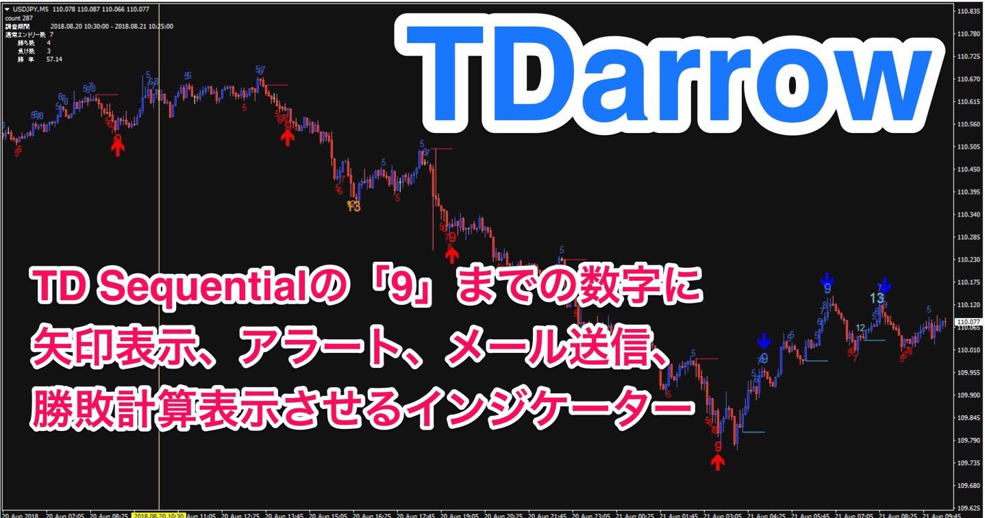 TD Sequential(TDシーケンシャル)矢印インジ