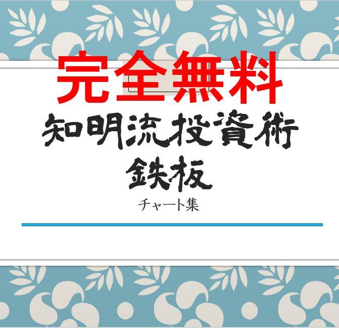 【★★完全無料公開★★】【知明流鉄板チャートパターン集】動画付き!!