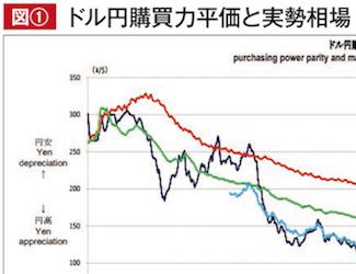 FXトレーダーのための「大人の経済」基礎講座|第7回 インフレとデフレは結局どちらが「買い」なのか?[雨夜恒一郎]