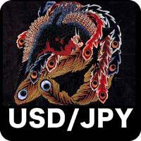 「Hokusai_Blue」と「Hokusai_Red」の合成EA。20年のバックテスト。ライブ履歴公開中!2つ購入よりも5% OFF