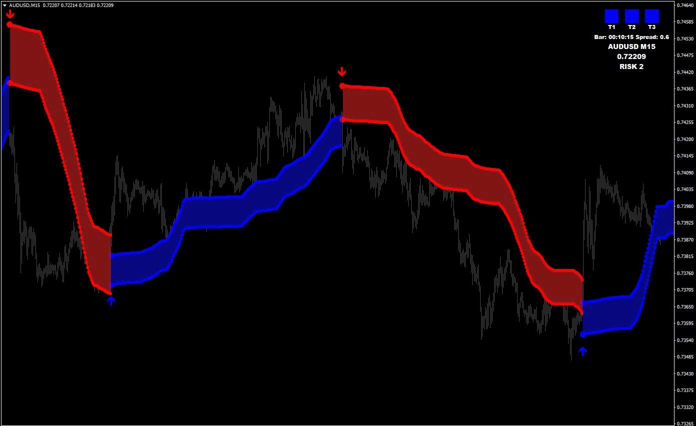 PROトレンドライン インジケーター (FX、バイナリーオプション、株、商品先物取引など全てに対応)