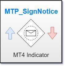 【MT4インジ】インジに様々な通知機能を追加[MTP_SignNotice]