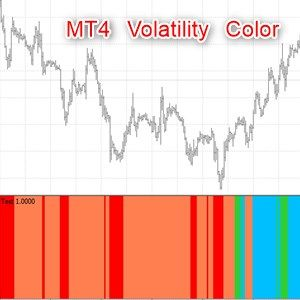 バイナリーオプションやFXで使えるトレンドフィルター~MT4_Volatility_Color