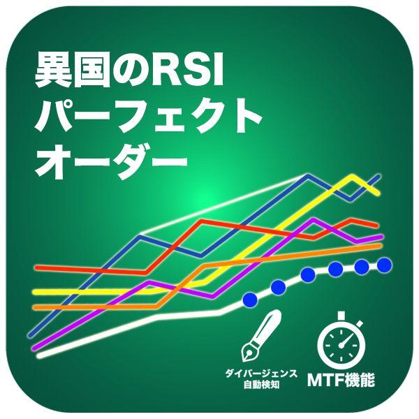 新しい発想!RSIを使用した移動平均線でパーフェクトオーダーとダイバージェンスを狙う!