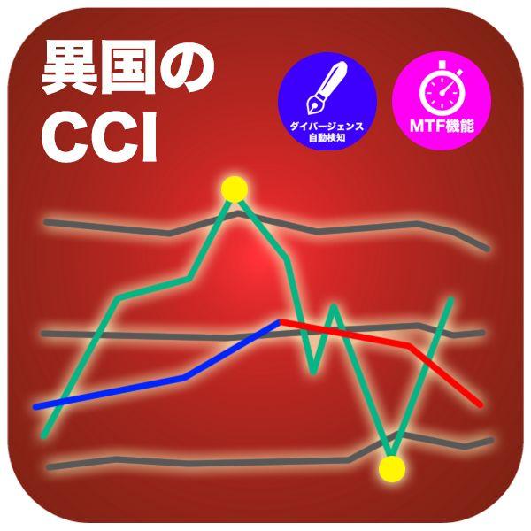 CCIベクトルボリンジャーバンド