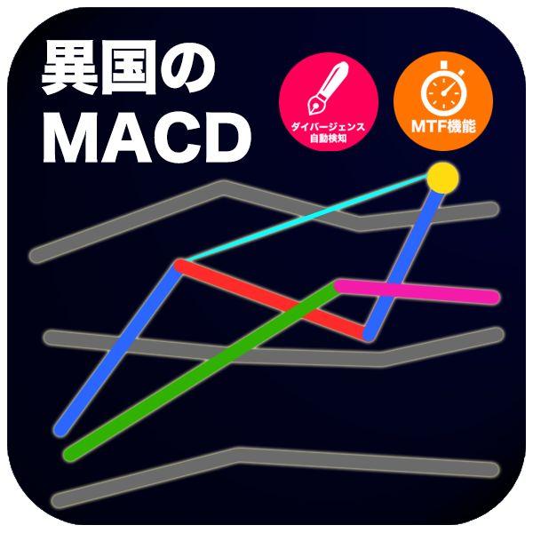 MACD ベクトル ボリンジャーバンド
