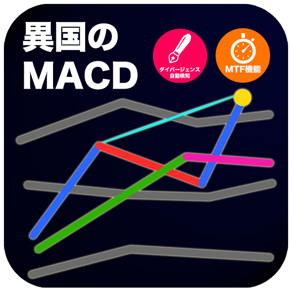 ダイバージェンス自動検知機能やMTF機能も実装!!MACDの最終形態!MACDが持つ全ての可能性を最大限に生かす!!