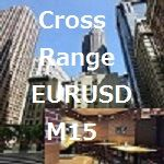 Cross_Range_EURUSD_M15