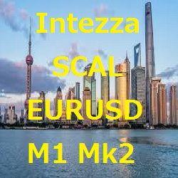 EUR/USDのM1のスキャルピングです。
