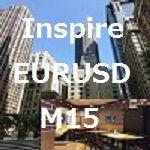 EUR/USDのM15のデイトレ・スイングトレードです