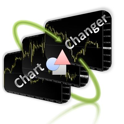 MT4上で開いているチャートの通貨ペアをワンクリックで変更するだけでなく、各通貨ペア上で描画してあるオブジェクトの保存&復元が可能なインジケータです!