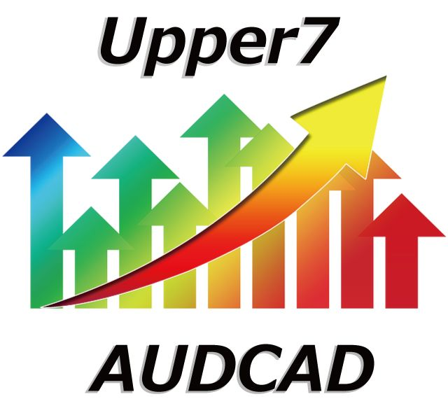 Upper7_AUDCAD