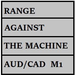 レンジ・アゲインスト・ザ・マシーン AUD/CAD版