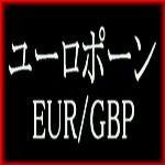 ユーロポーン EURGBP