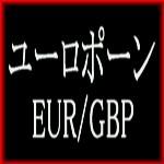 ユーロポーン EURGBP は長期的に大きな利益を上げる事に特化したEAになっております。