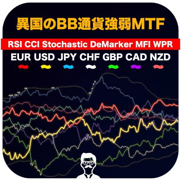 最強の通貨強弱インジケーター!RSI,CCI,ストキャスティクス,DeMaker,MFI,WPRを使って通貨の強弱が見れる!