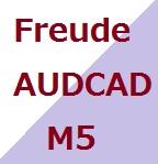 指定時間にエントリーするAUD/CADのM5のデイトレ&スイングトレードです。
