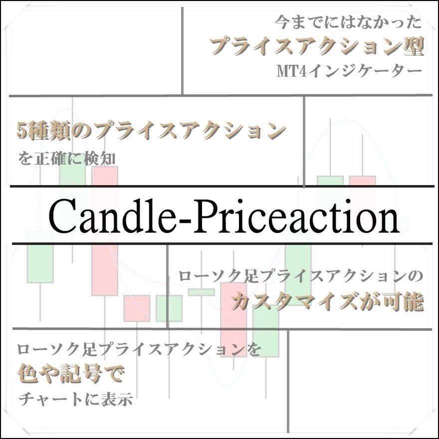 MT4プライスアクションインジケーター「Candle-Priceaction」待望のローソク足検知ツール