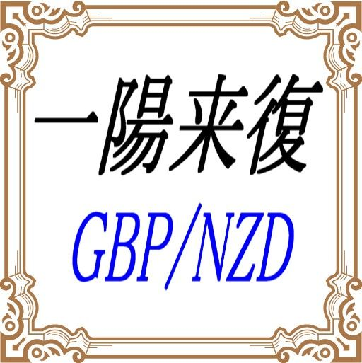 コツコツと利益を積上げていくGBP/NZD専用のEAになります。8年での取引で520万円の利益