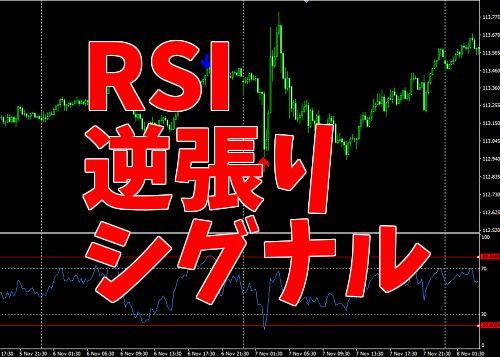 RSIのシグナルを自由表示できるインジケータです