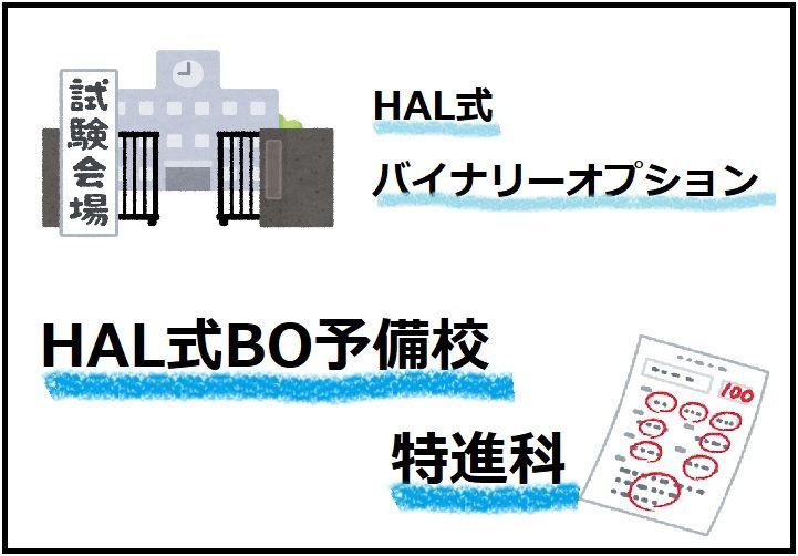 HAL式BO予備校特進科