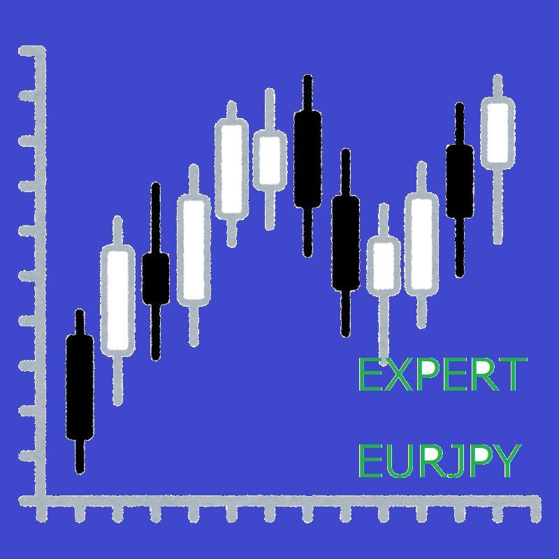 EXPERT_EURJPY