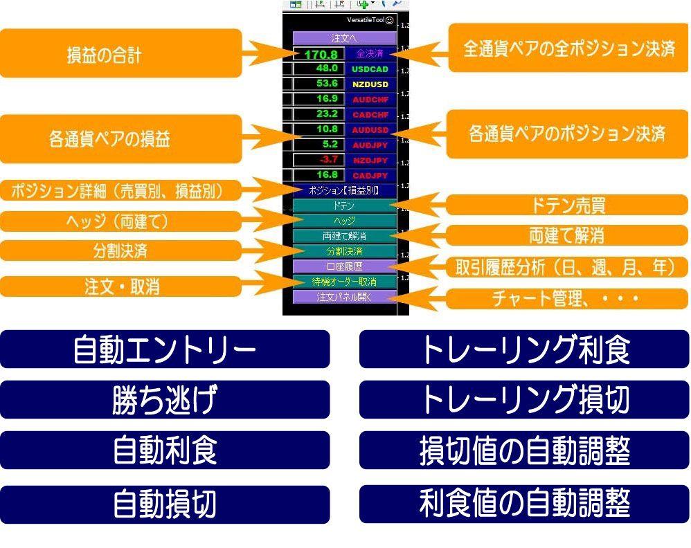トレーダーギャレー(裁量+自動)TraderGalley_Pro_Free