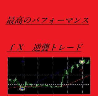 資産500$→40000$ 損小利大 王道トレード