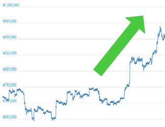 仮想通貨の始め方|第2回 仮想通貨を動かす要因と値動きの予想[不動修太郎]