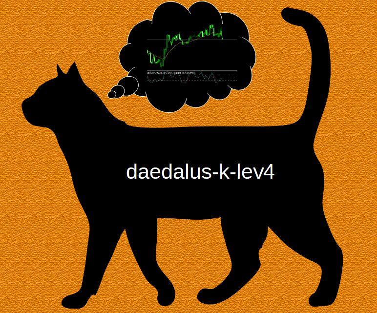 エンベロープ逆張りEA daedalus-k-lev4