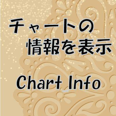 【Chart_Info】 MT4インジケーター チャート情報表示の決定版インジケーター 【FX・CFD】