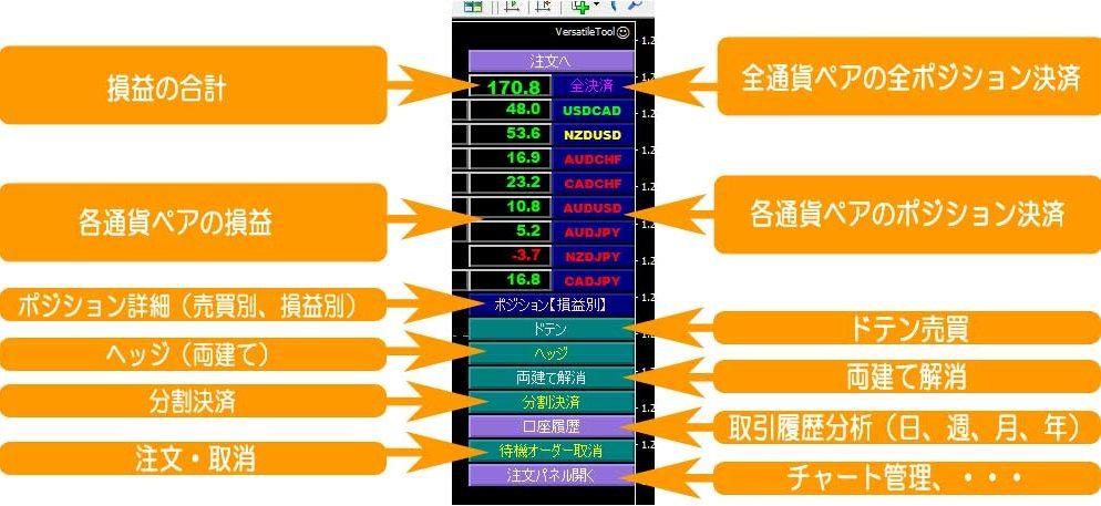トレーダーギャレー(マルチツール)TraderGalley_VersatileTool_Monthly【月額ライセンス】