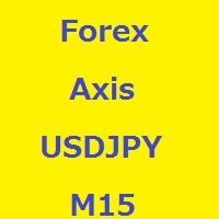 Forex_Axis_USDJPY_M15