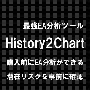 History2Chart
