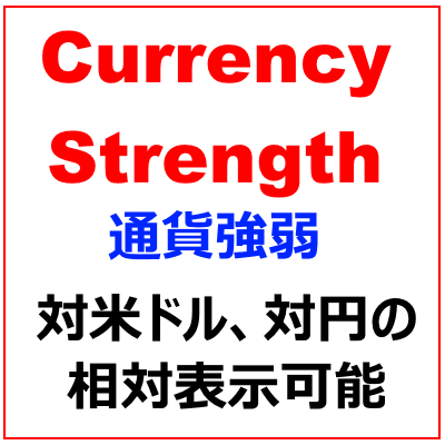 CurrencyStrength