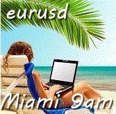 マイアミ午前9時 eurusd