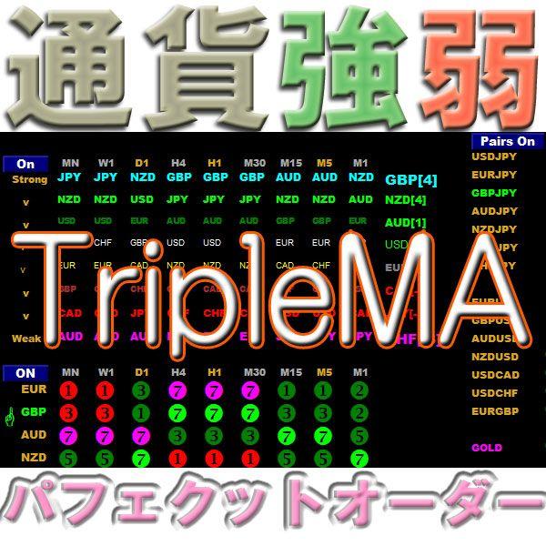 TBMCP_TripleMA 通貨強弱を監視