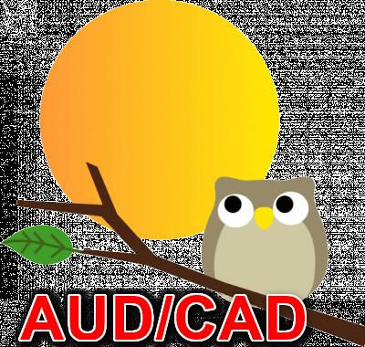 毎日コツコツと利益を積み重ねるAUD/ CAD1分足EA