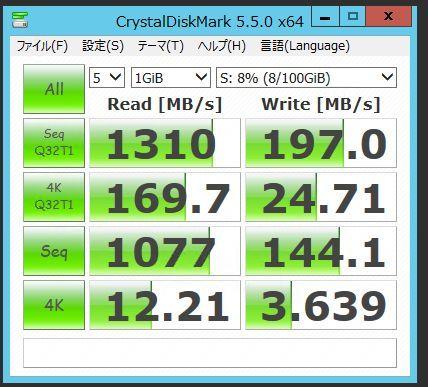 【SSD】メモリ2GBSSDプラン 1カ月パッケージ 仮想デスクトップ