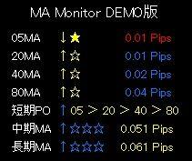 MA Monitor DEMO版