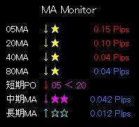 MA Monitor