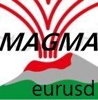 MAGMA eurusd