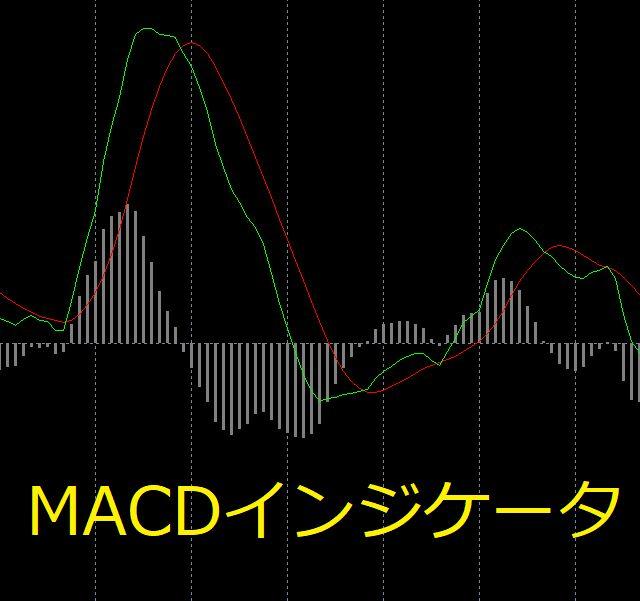 MT4 MACDインジケータ
