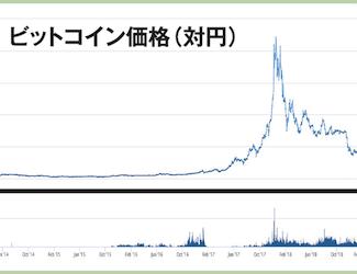 仮想通貨の始め方|第7回 今後の仮想通貨の見通し[不動修太郎]