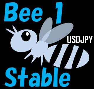 収益率100%越えのBeeOne_USDJPYをベースに更に勝率とPFを向上させた安定志向のEA!